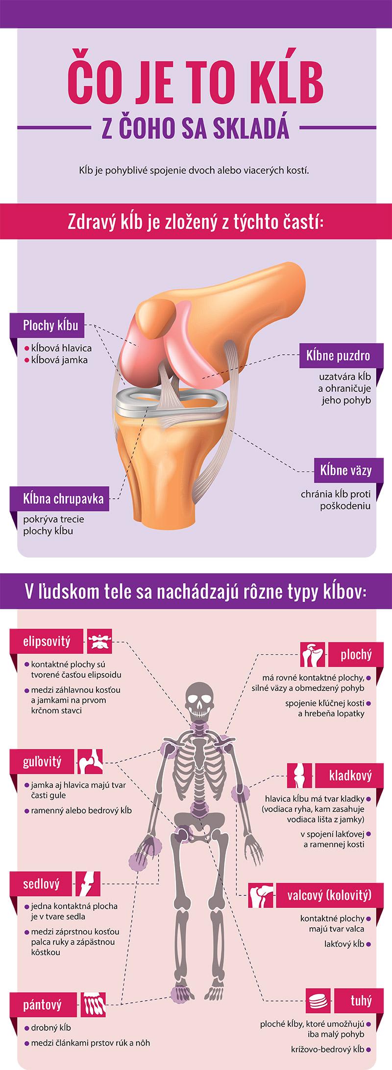 InfografiukaHyalfitKLB